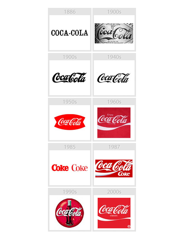 可口可乐标志的升级与演变