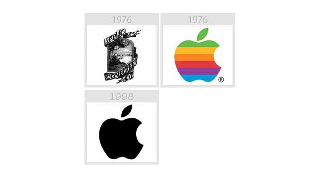苹果标志设计的升级与演变
