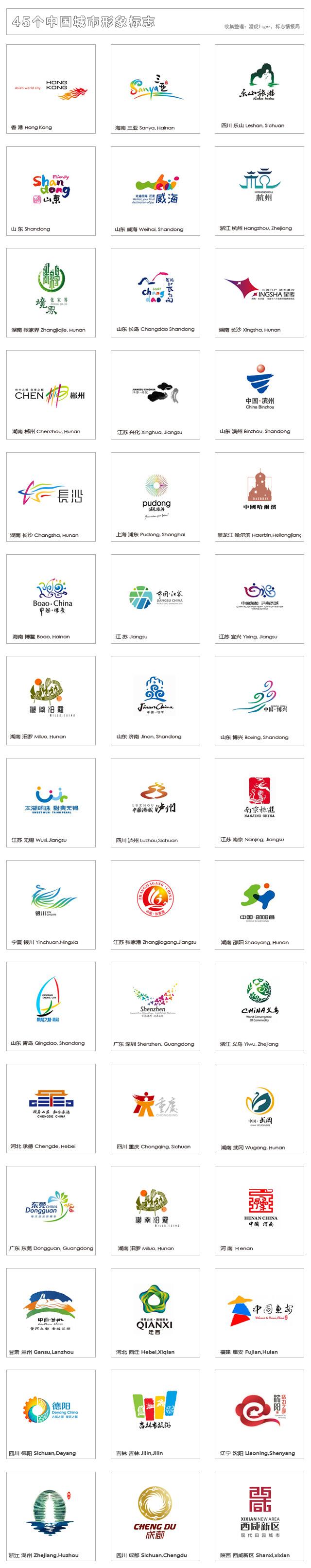 中国城市形象标志logo设计