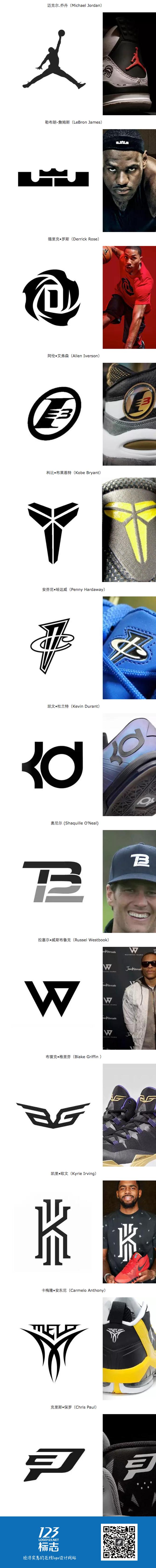 13个篮球运动明星logo设计集锦
