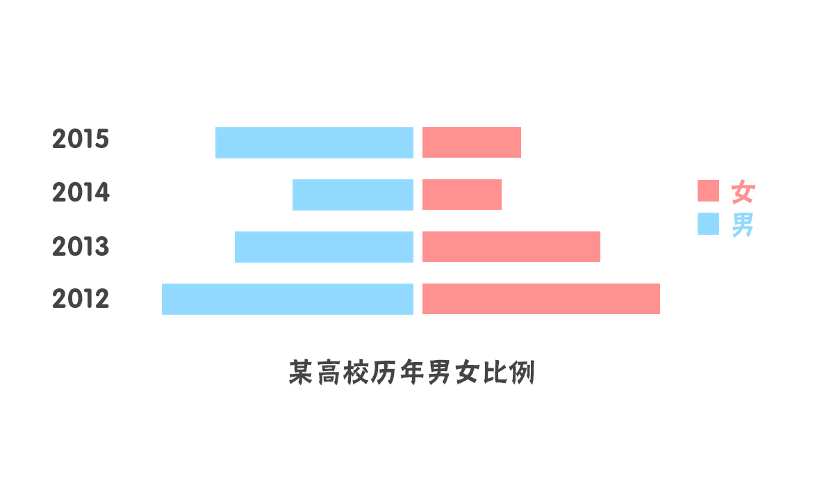 Facebook的logo是蓝色,原来是因为……22