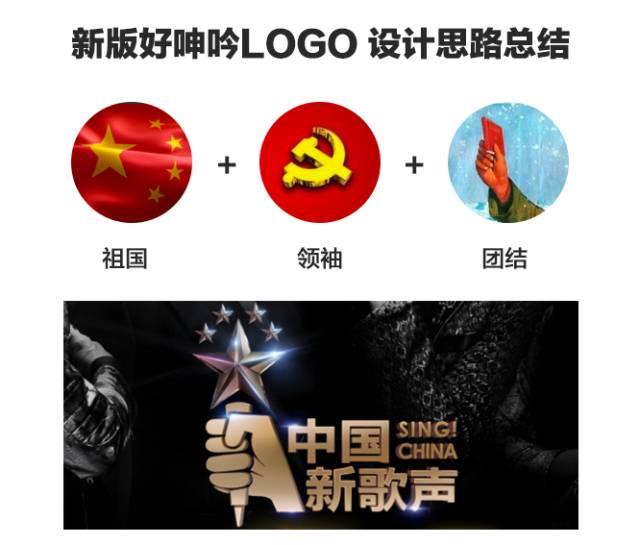 中国好声音更名为中国新歌声,logo形象全新升级