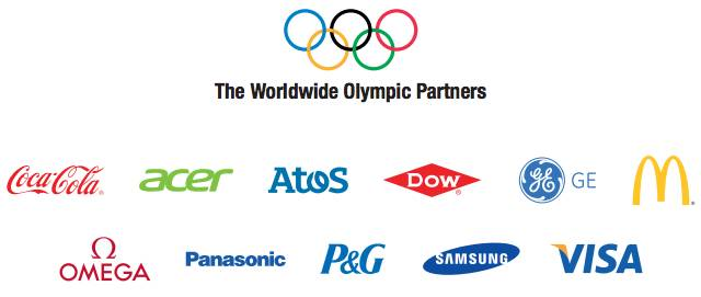奥运会是如何从赔钱赚吆喝摇身一变成为各国摇钱树的商业逆袭之路!