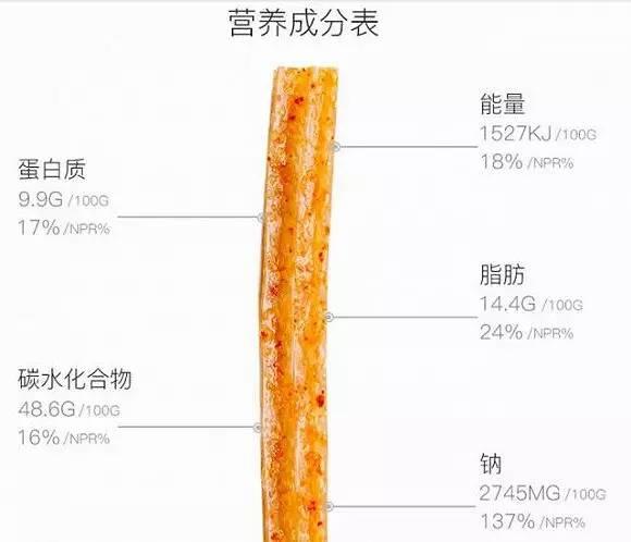 从辣条到煎饼果子,这些食物都走起了性冷淡的苹果风