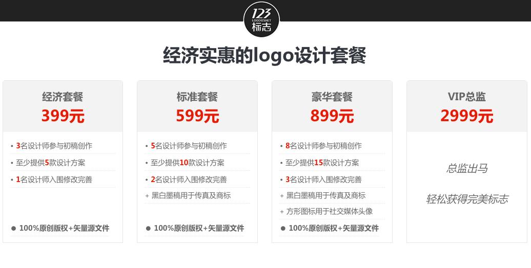 6-国内各大网站logo设计报价-告诉你设计一个logo需要多少钱222