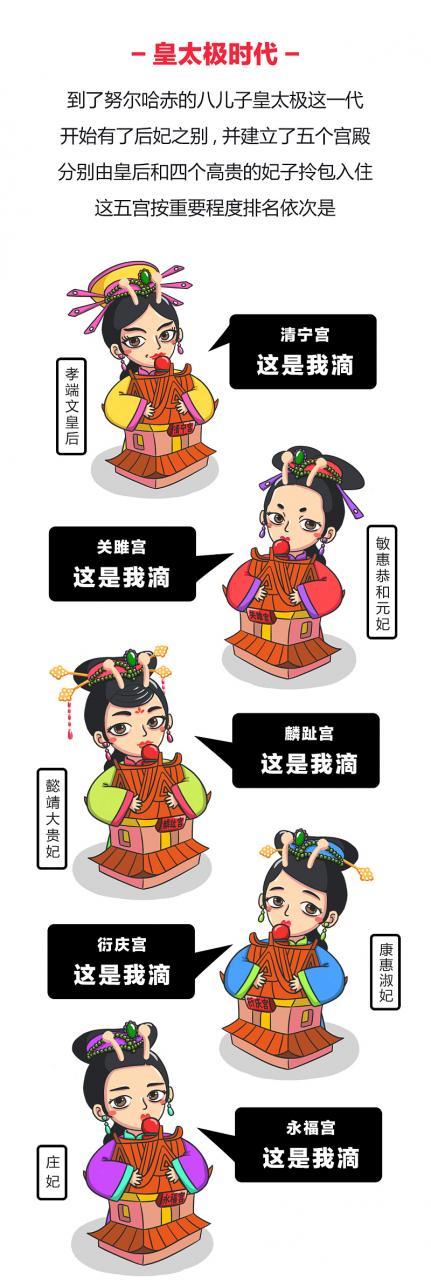 情人节到了,看看清朝后妃制度吧