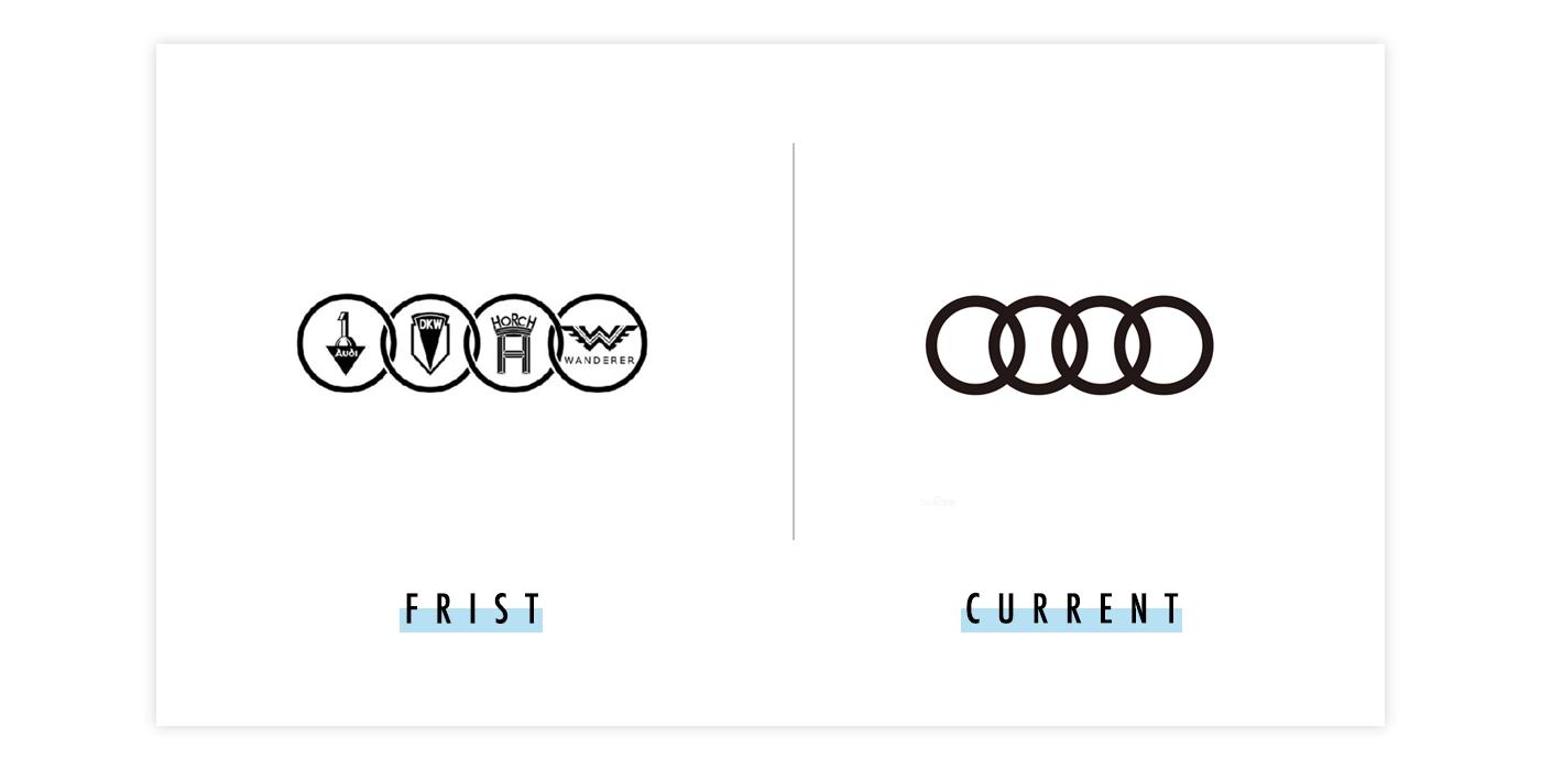 奥迪新旧logo对比配图