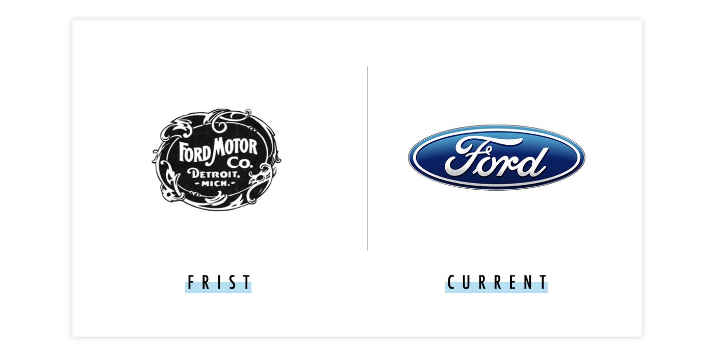 福特新旧logo对比配图