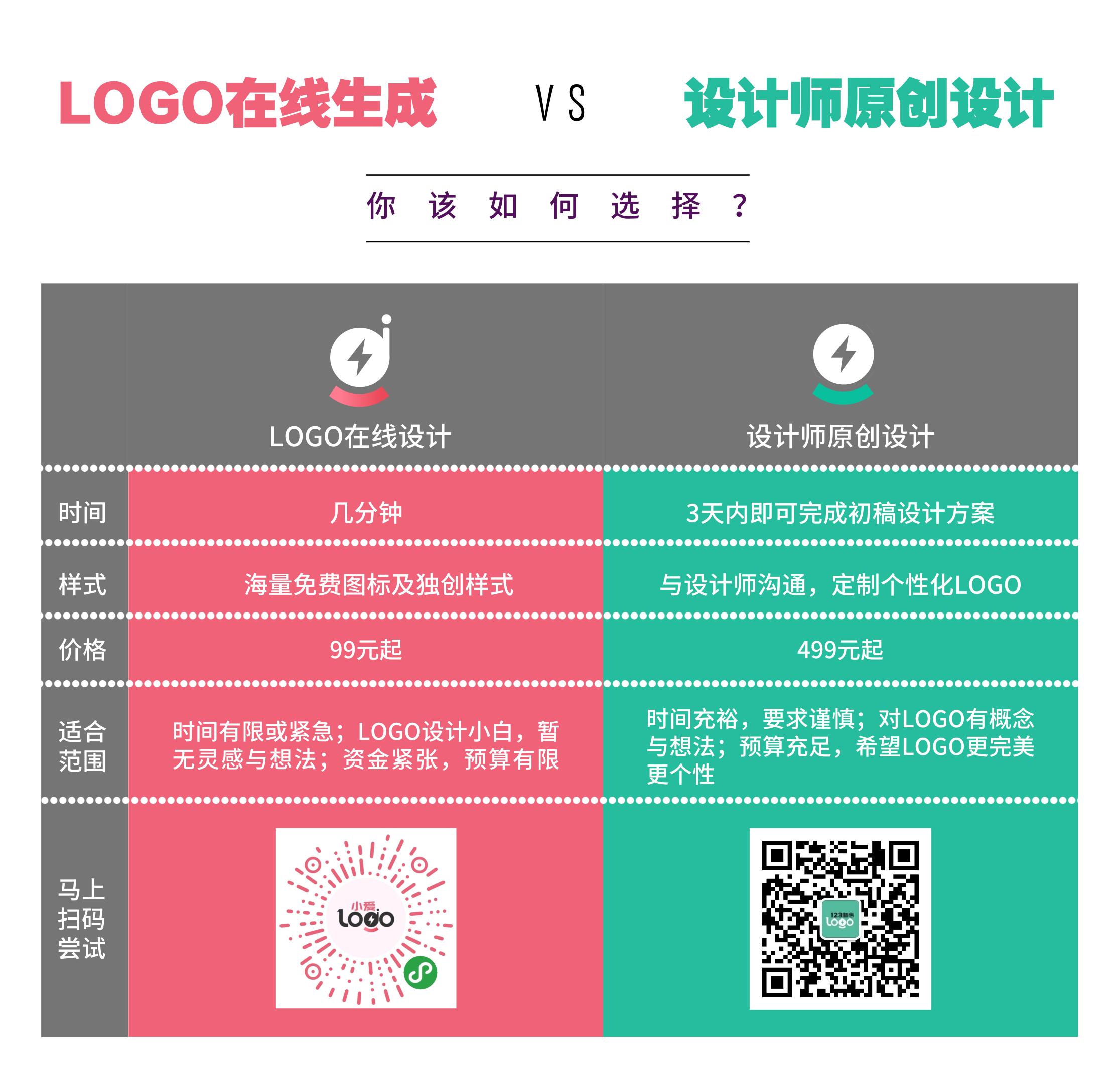 小爱logo vs 设计师原创设计