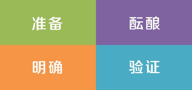 chuangyisiwei2