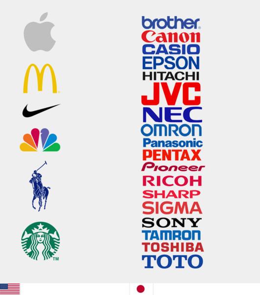 文字和图形标志的比较