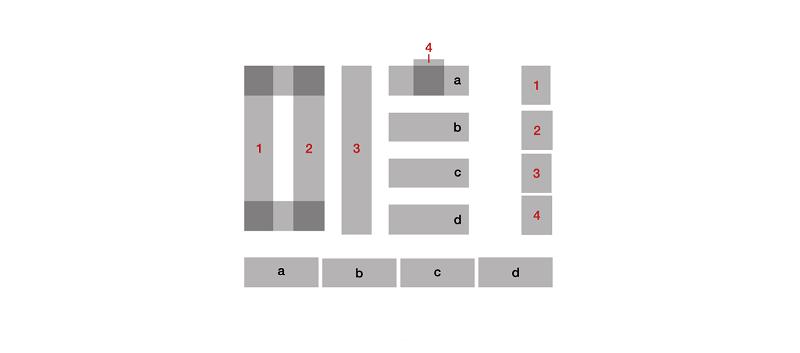 通过对比,我们选择了第二个进行优化。将笔画粗细的分配重新调整,使笔画在视觉上粗细一致,并且字体灰度更为平均。