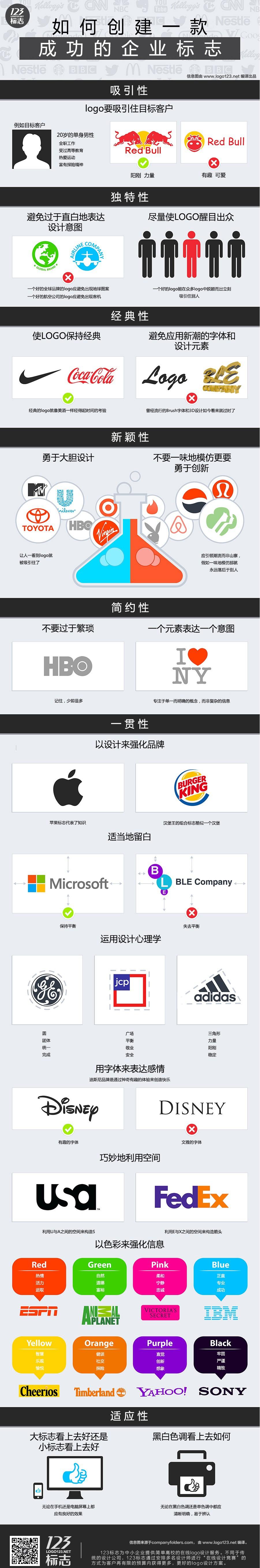 企业logo设计信息图