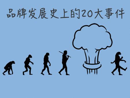 从洞穴壁画到LOGO商标:人类品牌发展史(信息图)