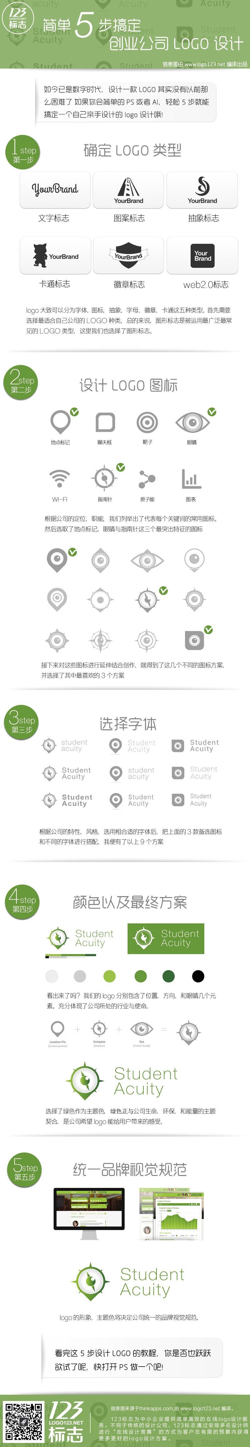 5步搞定创业公司logo设计信息图