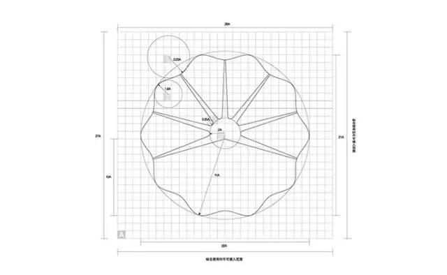 提升逼格的神器--Logo网格