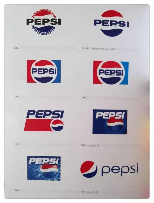 百事你的logo为何如此善变?