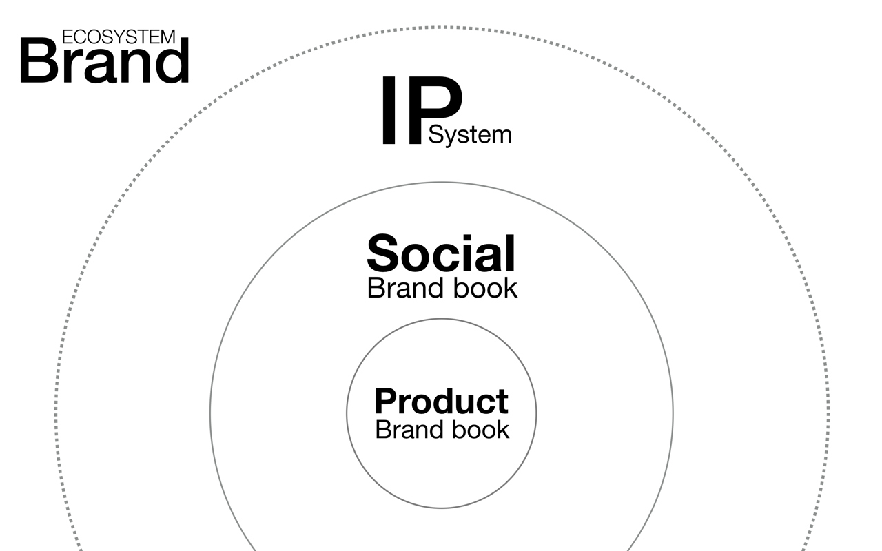 互联网社交类logo设计案例分享—腾讯QQ如何蜕变