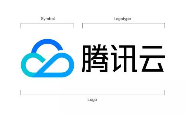 腾讯云app品牌LOGO重塑设计大揭秘
