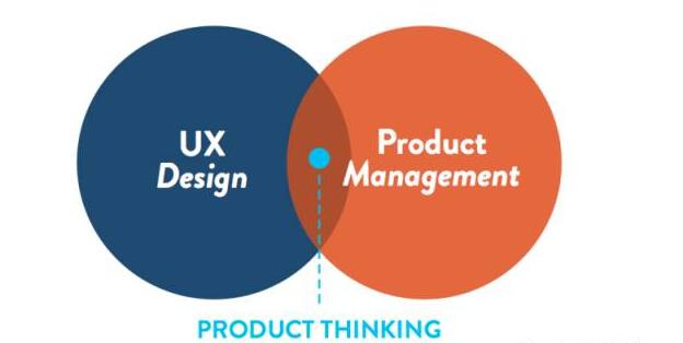 为什么都在说在设计中融入产品思维非常重要? (1)
