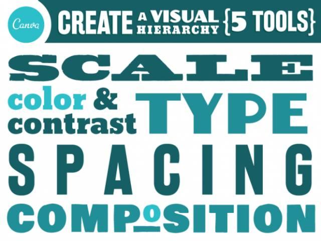 设计中的视觉层次通过这些方法来体现