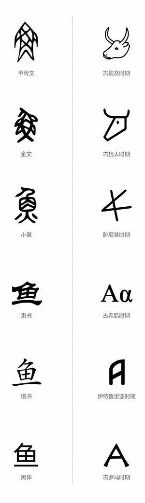 简洁 logo 进化 创意 标志设计