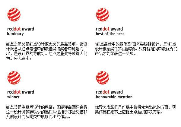 红点设计 创意设计 2016设计大奖