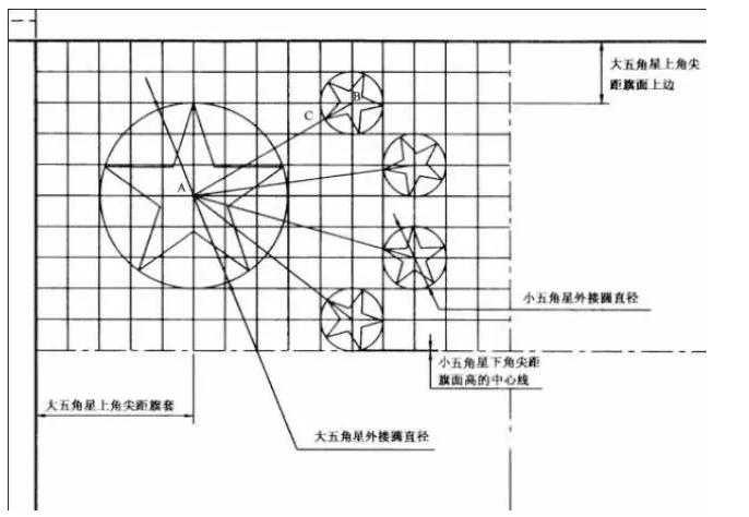 奥运会的中国国旗设计竟然是山寨的?!2