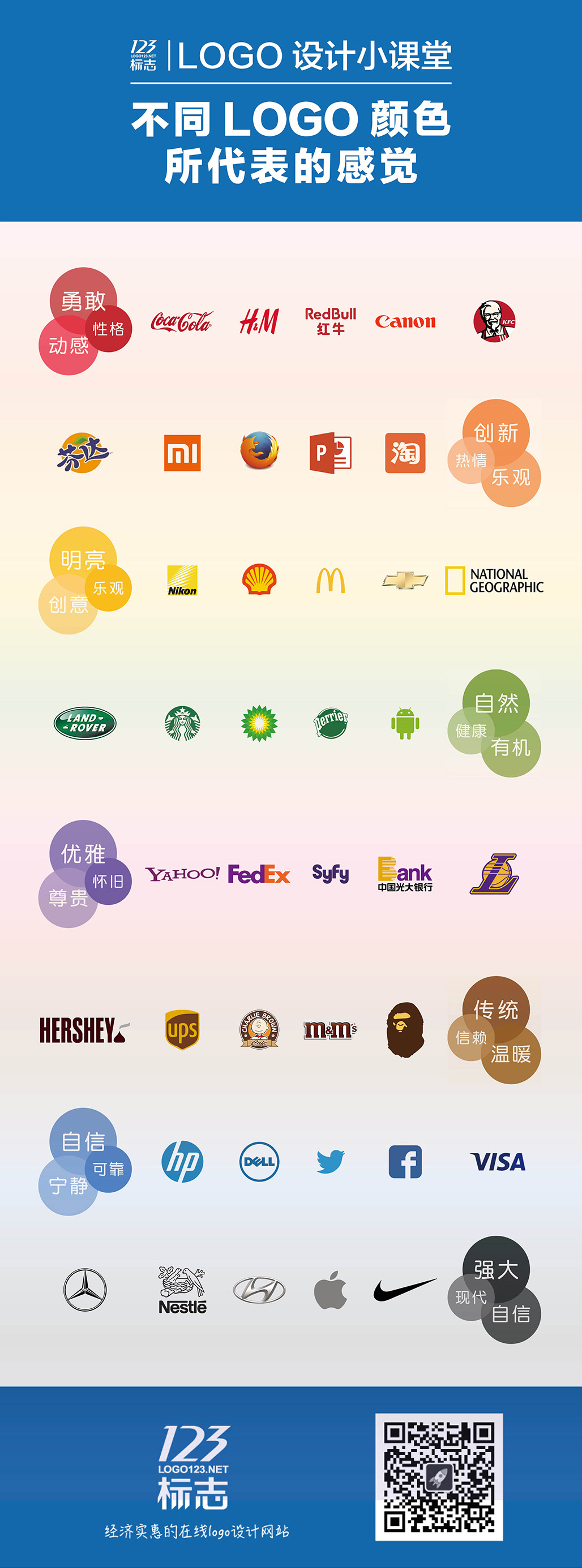 不同LOGO颜色所代表的感觉123标志原创