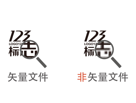 关于logo设计源文件你应该知道这些11