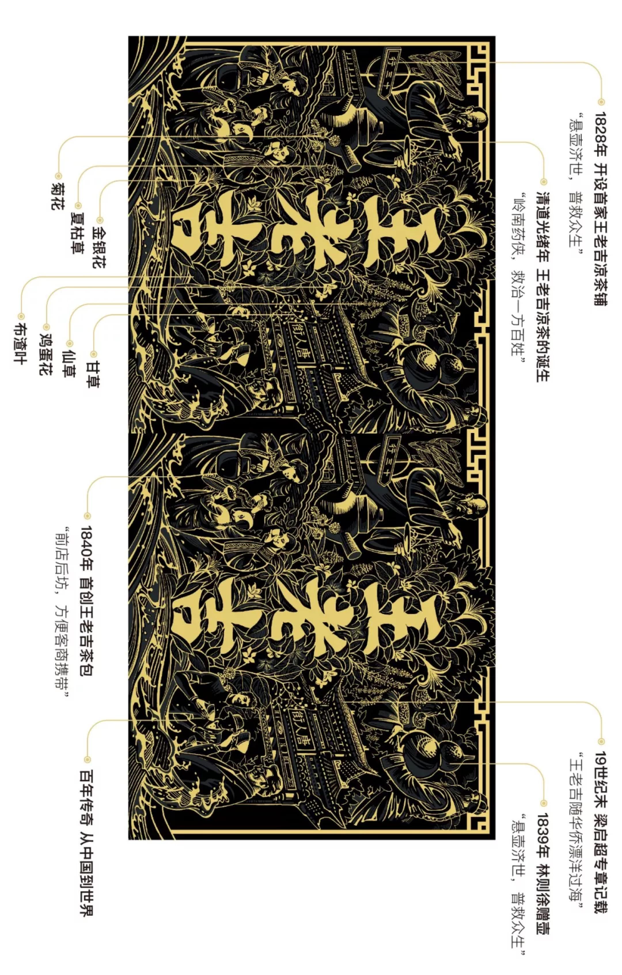 博文配图(王老吉包装设计)