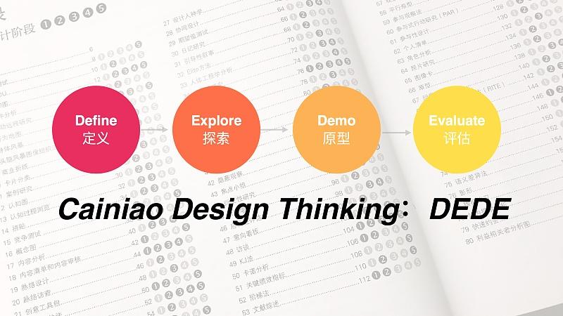 解读菜鸟高科技物流公司的logo换新与创作(用新的方式,连接世界)